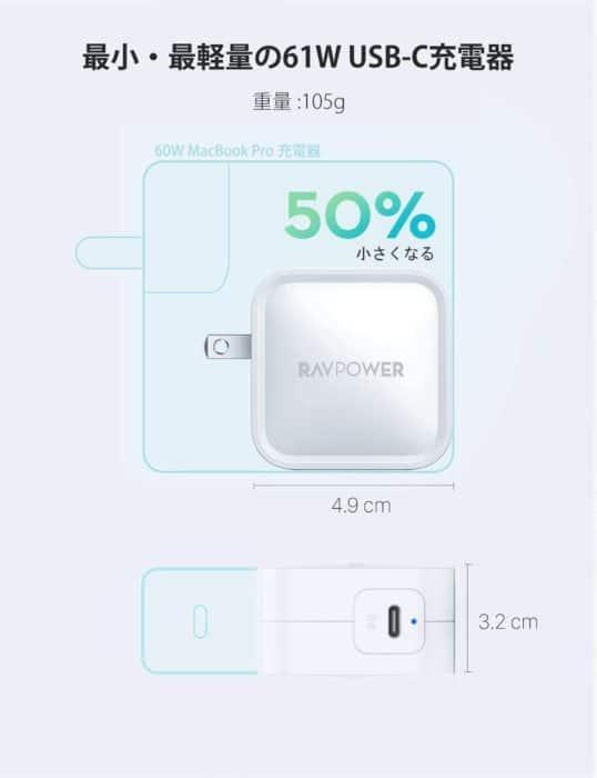 RAVPower 61W RP-PC112