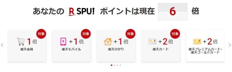 SPU1%アップ